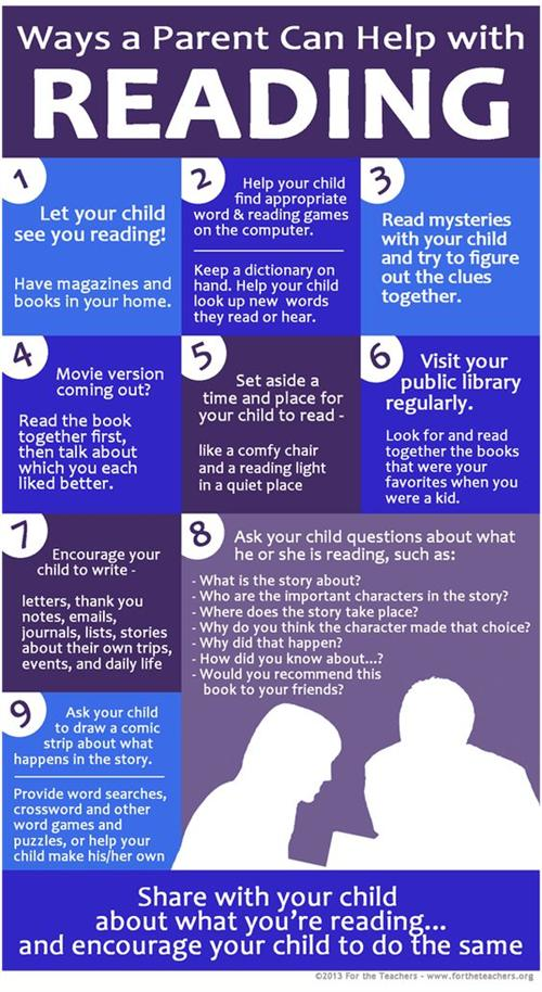 Helping your child read.