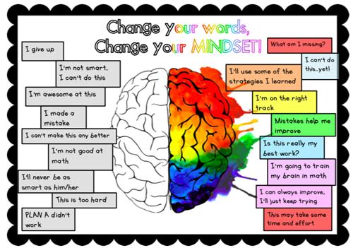 campbell jennifer growth mindset campbell jennifer growth mindset