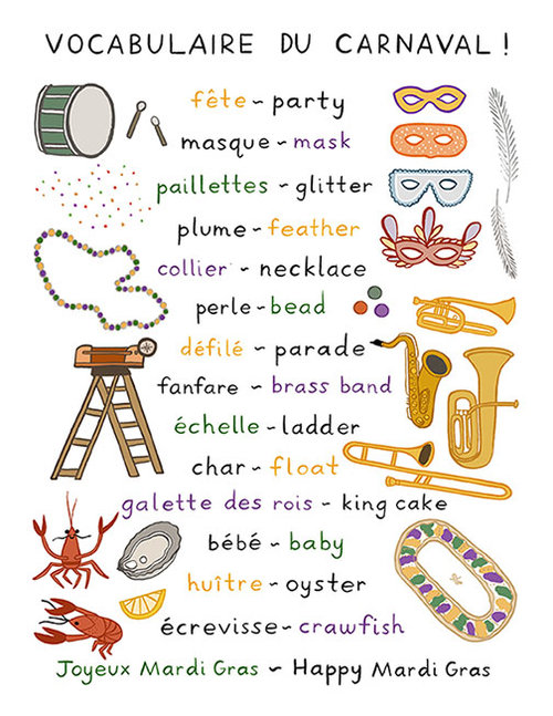 Vocabulaire de Mardi Gras