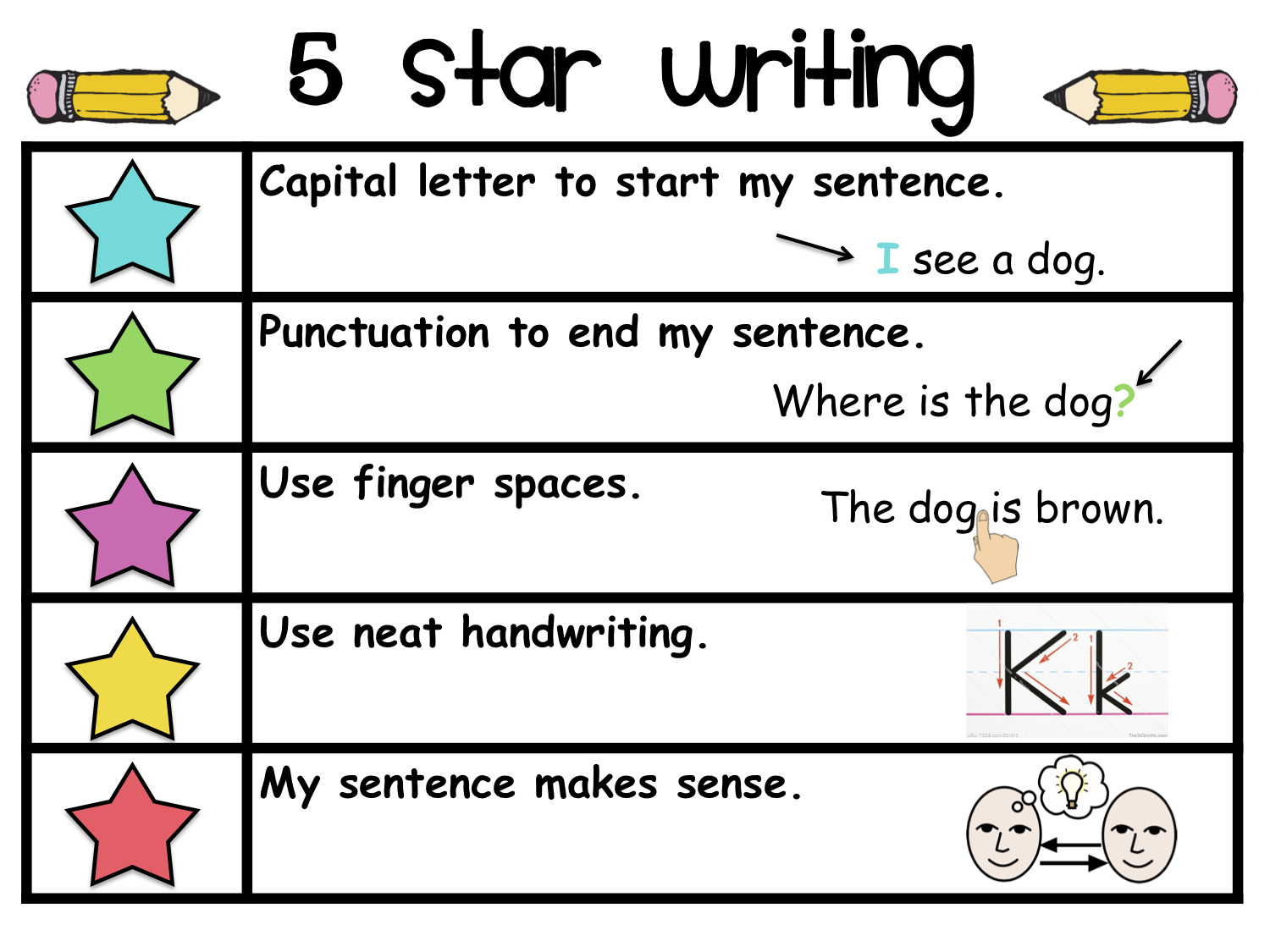 kindergarten writing ideas